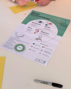 Plakat: Besser kommunizieren